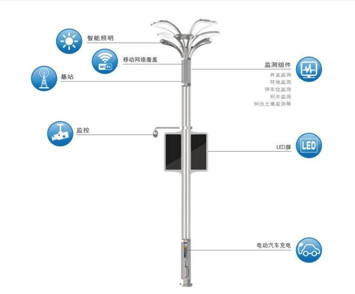 浙江首个窄带物联网智慧路灯亮相杭州扁电缆